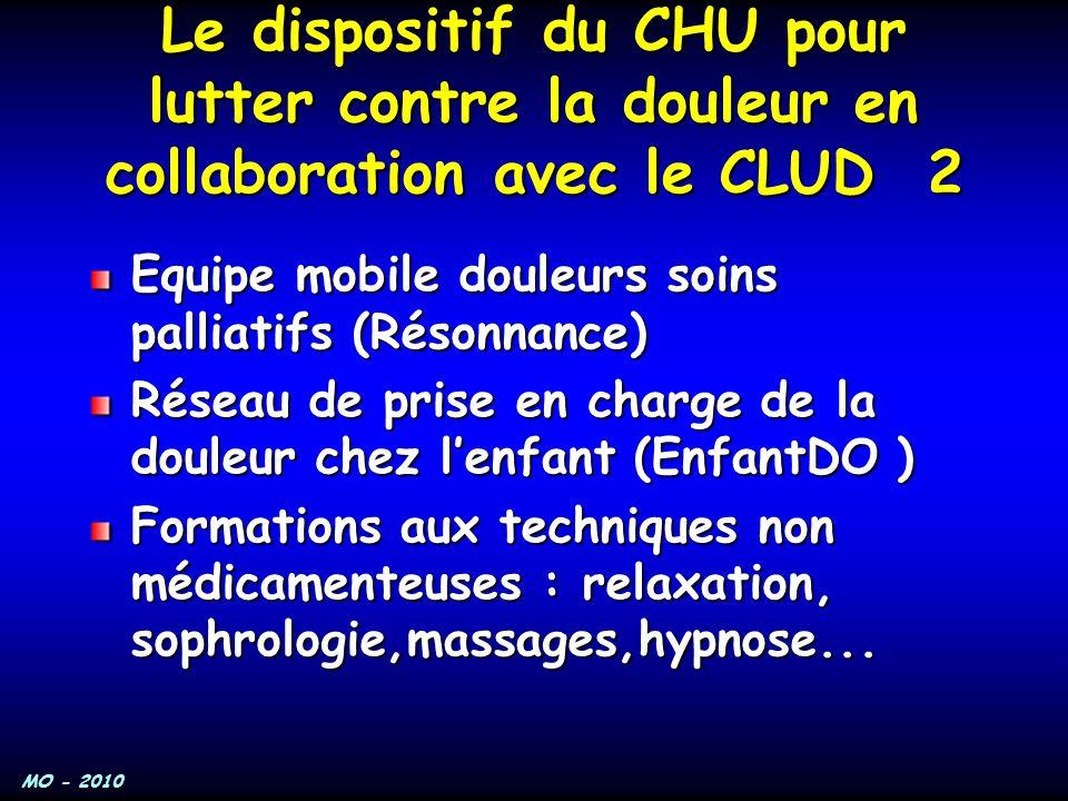 MO - 2010 Le dispositif du CHU pour lutter contre la douleur en collaboration avec le CLUD 2 Equipe mobile douleurs soins palliatifs (Résonnance) Rése