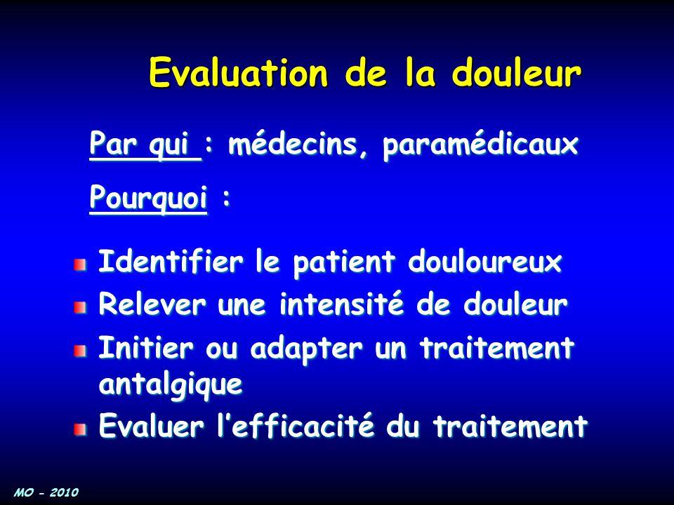 MO - 2010 Par qui : médecins, paramédicaux Pourquoi : Evaluation de la douleur Identifier le patient douloureux Relever une intensité de douleur Initi