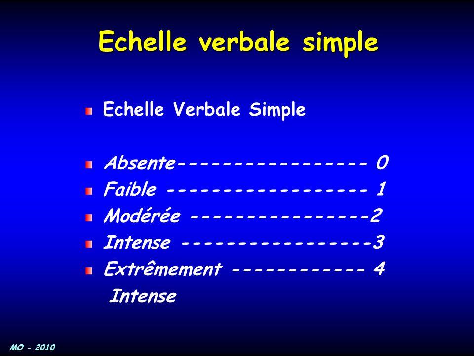 MO - 2010 Echelle verbale simple Echelle Verbale Simple Absente----------------- 0 Faible ------------------ 1 Modérée ----------------2 Intense -----