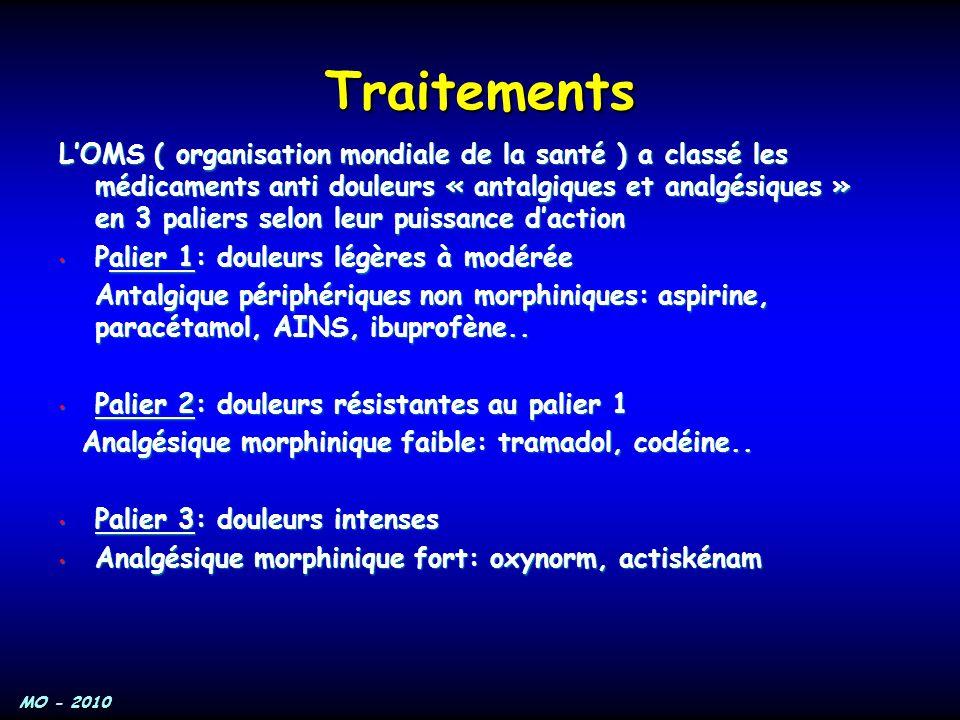 MO - 2010 Traitements L'OMS ( organisation mondiale de la santé ) a classé les médicaments anti douleurs « antalgiques et analgésiques » en 3 paliers