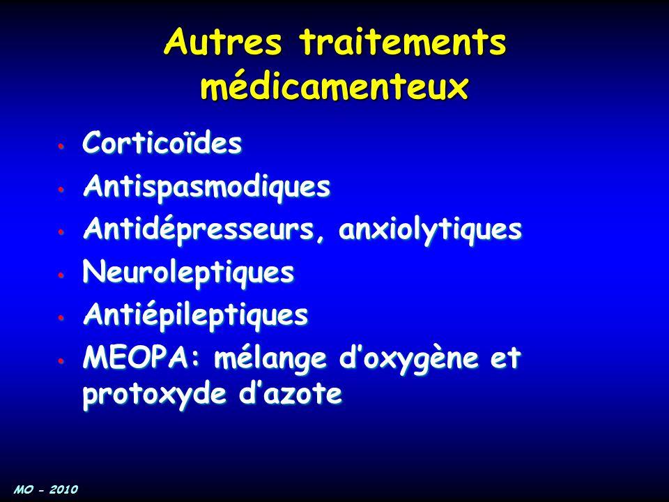 Autres traitements médicamenteux Corticoïdes Corticoïdes Antispasmodiques Antispasmodiques Antidépresseurs, anxiolytiques Antidépresseurs, anxiolytiqu
