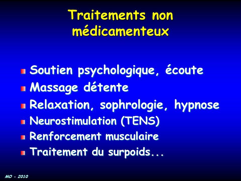 MO - 2010 Traitements non médicamenteux Soutien psychologique, écoute Massage détente Relaxation, sophrologie, hypnose Neurostimulation (TENS) Renforc