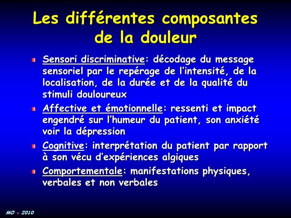 MO - 2010 Les différentes composantes de la douleur Sensori discriminative: décodage du message sensoriel par le repérage de l'intensité, de la locali