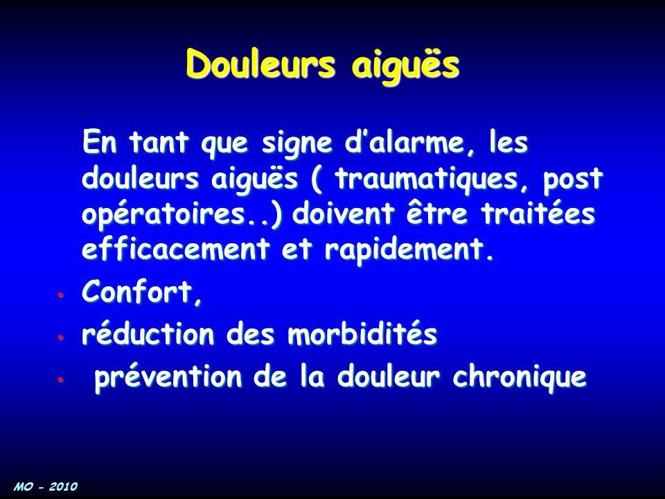 MO - 2010 Douleurs aiguës En tant que signe d'alarme, les douleurs aiguës ( traumatiques, post opératoires..) doivent être traitées efficacement et ra