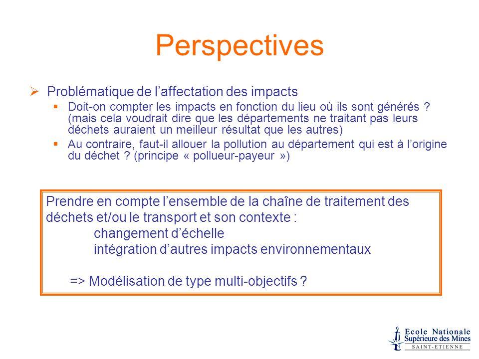 Perspectives  Problématique de l'affectation des impacts  Doit-on compter les impacts en fonction du lieu où ils sont générés .