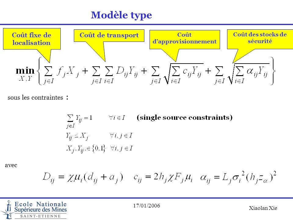 Xiaolan Xie 17/01/2006 Coût fixe de localisation Coût de transport Modèle type Coût d'approvisionnement Coût des stocks de sécurité sous les contraint
