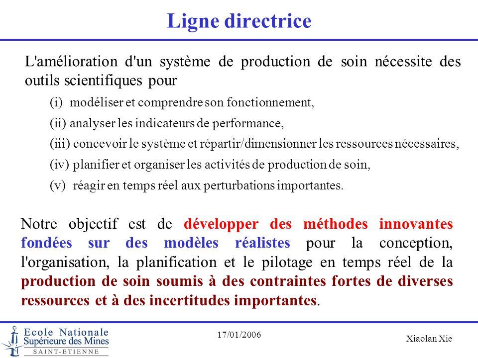 Xiaolan Xie 17/01/2006 Ligne directrice L'amélioration d'un système de production de soin nécessite des outils scientifiques pour (i)modéliser et comp