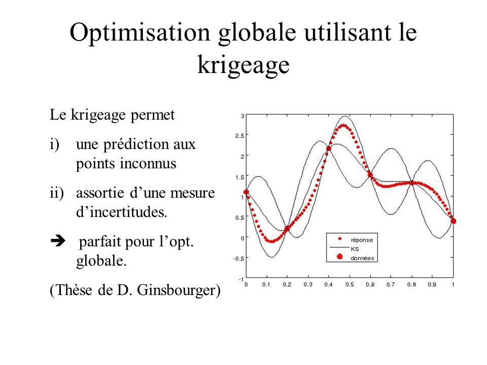 Optimisation globale utilisant le krigeage Le krigeage permet i)une prédiction aux points inconnus ii)assortie d'une mesure d'incertitudes.  parfait