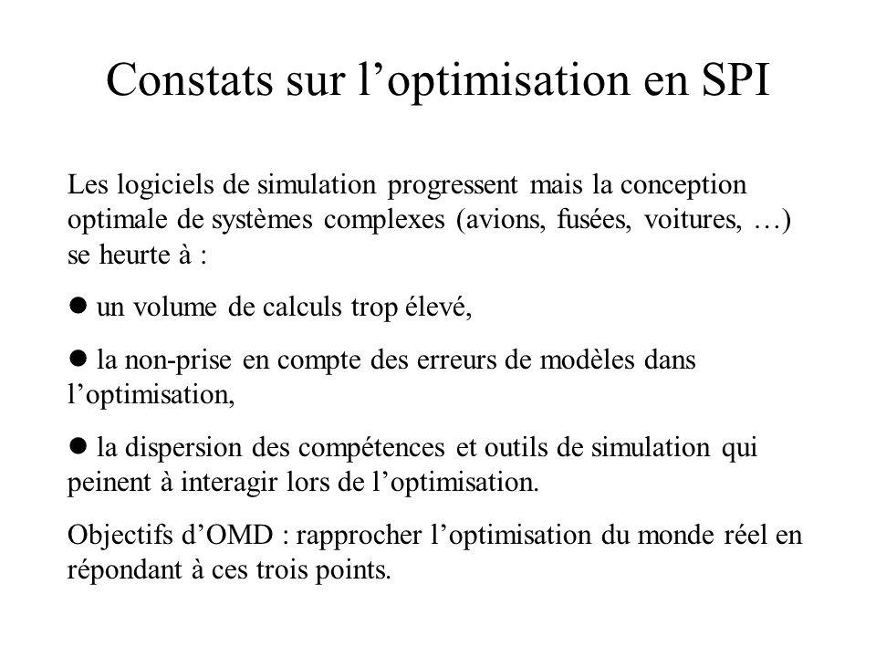 Le projet OMD en chiffres OMD = Optimisation Multi-Disciplinaire Budget total de 3 Meuros, dont 1.2 Meuros de l'ANR/RNTL  23 ho.an de CDD (post-doc et thèses) répartis sur 10 partenaires universitaires et 6 industriels et EPIC, pendant 3 ans.