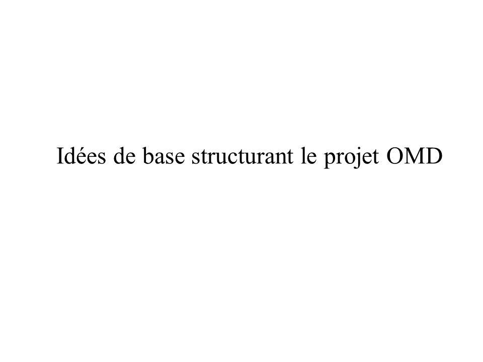 Idées de base structurant le projet OMD