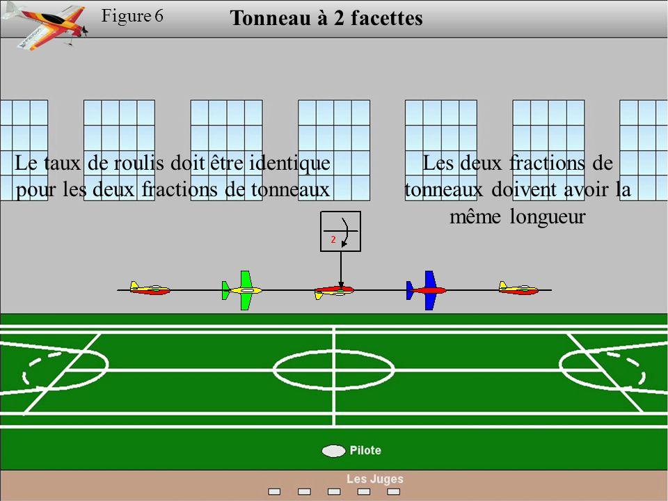 Figure 6 Tonneau à 2 facettes Le taux de roulis doit être identique pour les deux fractions de tonneaux Les deux fractions de tonneaux doivent avoir la même longueur