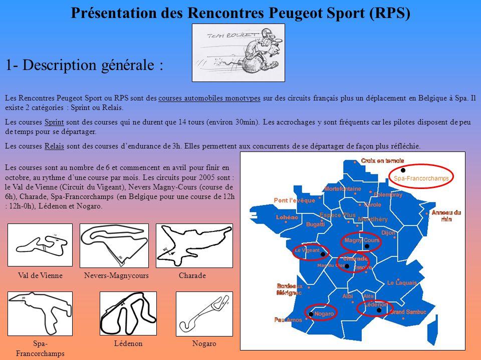 Présentation des Rencontres Peugeot Sport (RPS) 1- Description générale : Les Rencontres Peugeot Sport ou RPS sont des courses automobiles monotypes s