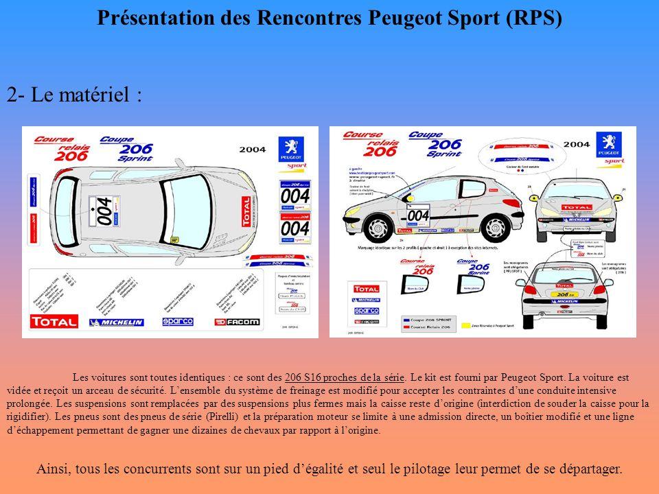 Présentation des Rencontres Peugeot Sport (RPS) 2- Le matériel : Les voitures sont toutes identiques : ce sont des 206 S16 proches de la série. Le kit