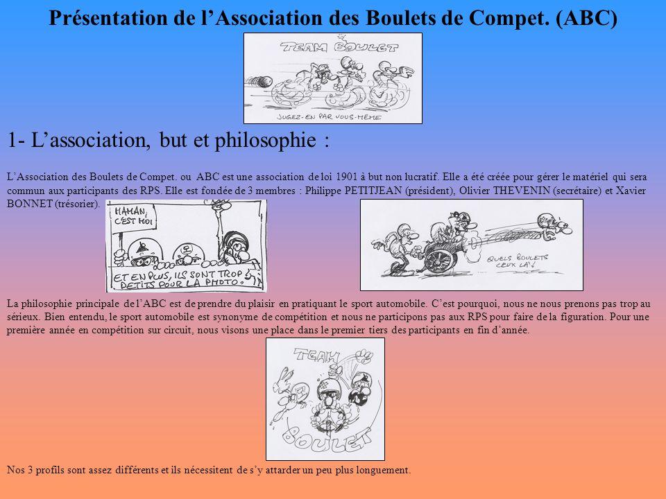 Présentation de l'Association des Boulets de Compet. (ABC) 1- L'association, but et philosophie : L'Association des Boulets de Compet. ou ABC est une