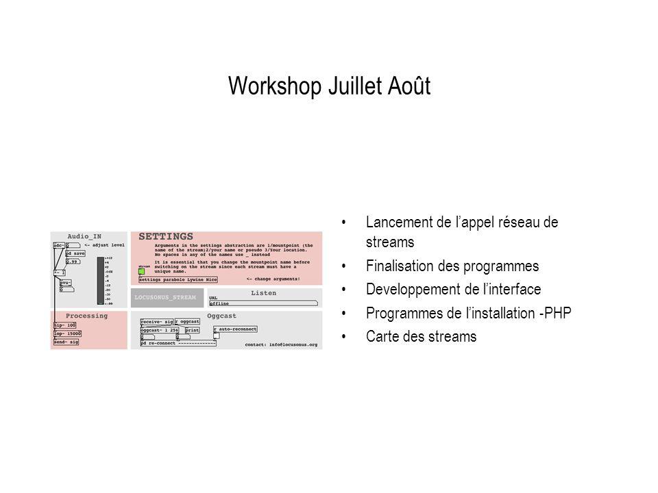 Workshop Juillet Août Lancement de l'appel réseau de streams Finalisation des programmes Developpement de l'interface Programmes de l'installation -PHP Carte des streams