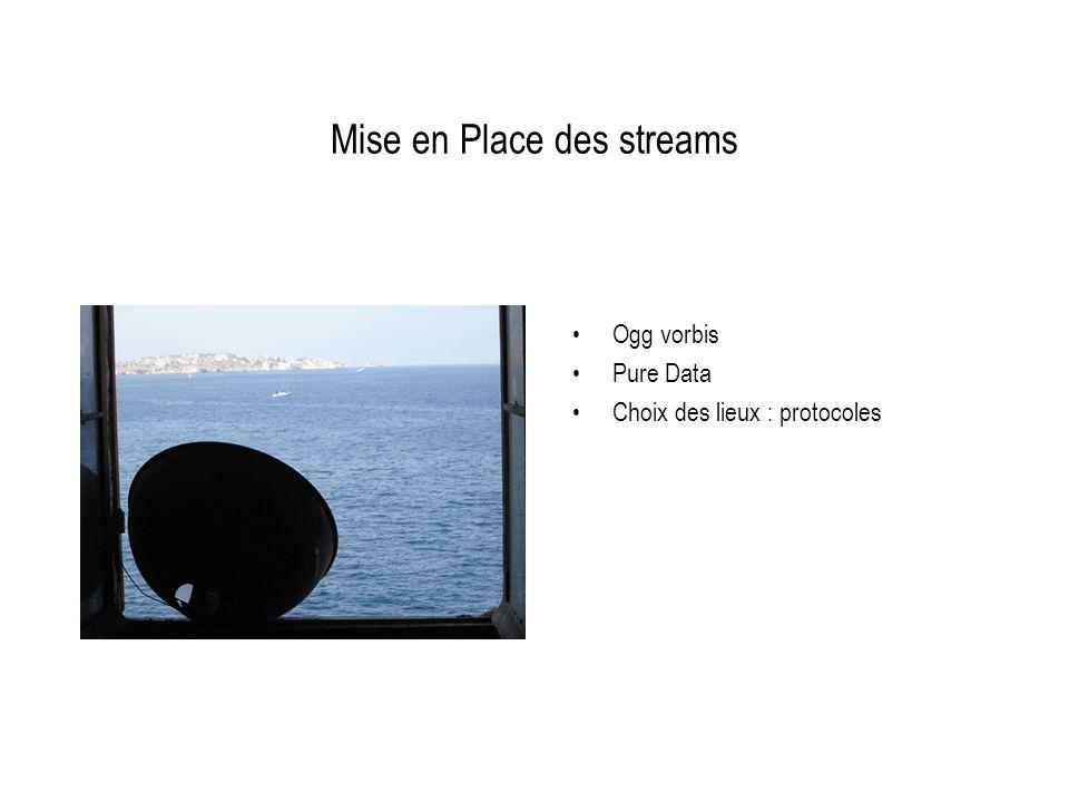 Mise en Place des streams Ogg vorbis Pure Data Choix des lieux : protocoles
