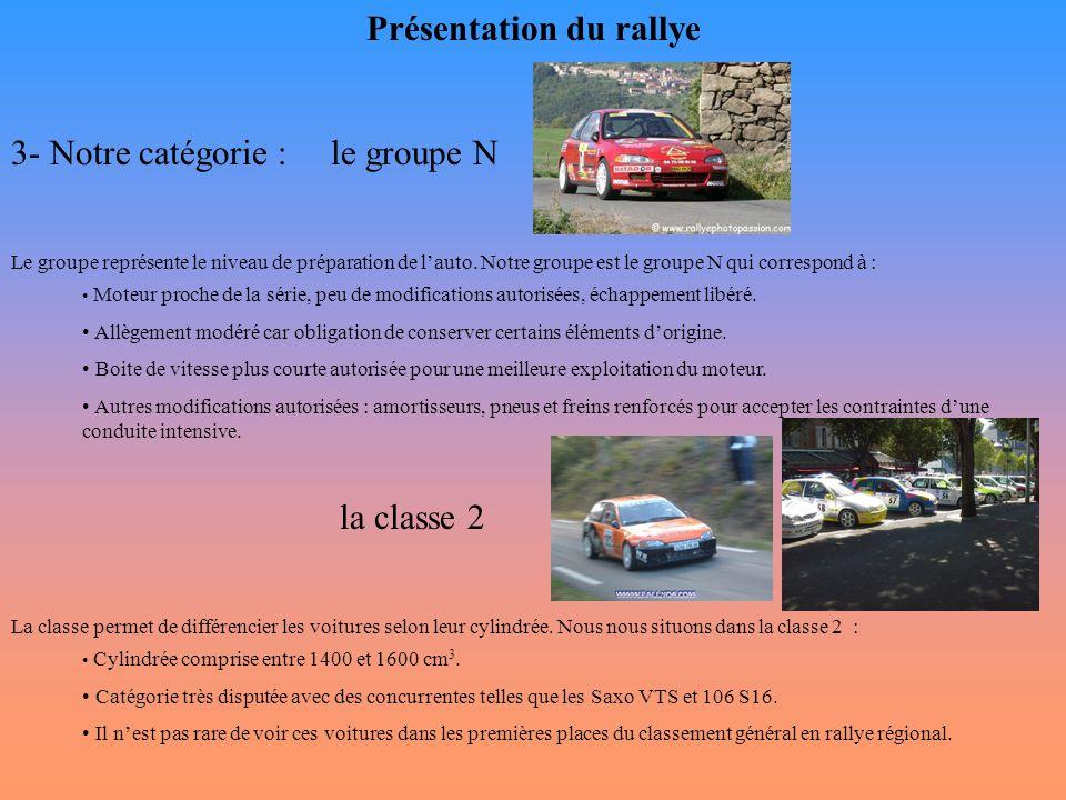 Présentation du rallye 3- Notre catégorie :le groupe N Le groupe représente le niveau de préparation de l'auto. Notre groupe est le groupe N qui corre