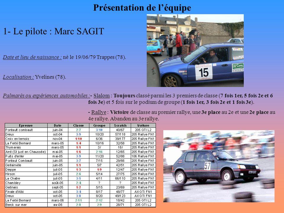 Présentation de l'équipe 1- Le pilote : Marc SAGIT Date et lieu de naissance : né le 19/06/79 Trappes (78). Localisation : Yvelines (78). Palmarès ou
