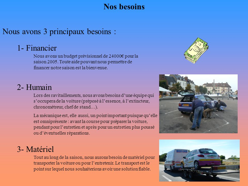 Nos besoins Nous avons 3 principaux besoins : 1- Financier Nous avons un budget prévisionnel de 24000€ pour la saison 2005. Toute aide pouvant nous pe