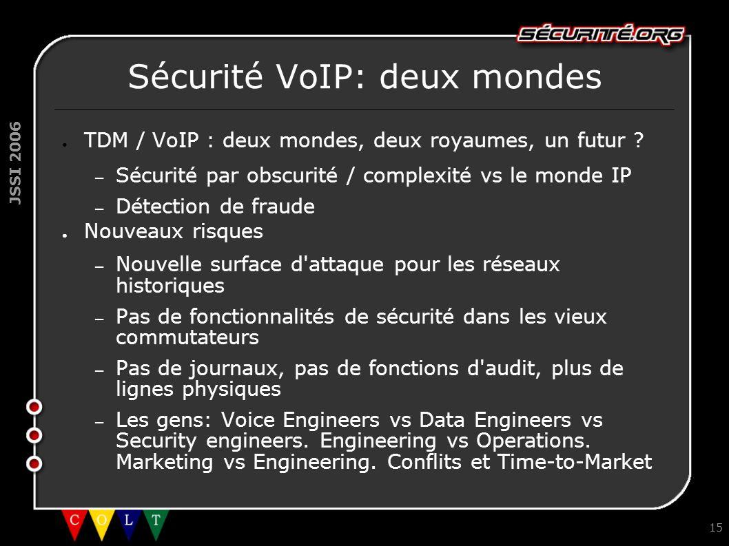 JSSI 2006 15 Sécurité VoIP: deux mondes ● TDM / VoIP : deux mondes, deux royaumes, un futur ? – Sécurité par obscurité / complexité vs le monde IP – D