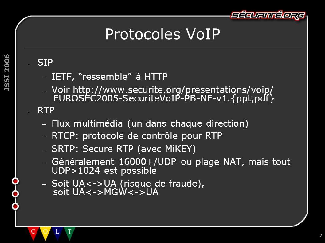 JSSI 2006 5 Protocoles VoIP ● SIP – IETF, ressemble à HTTP – Voir http://www.securite.org/presentations/voip/ EUROSEC2005-SecuriteVoIP-PB-NF-v1.{ppt,pdf} ● RTP – Flux multimédia (un dans chaque direction) – RTCP: protocole de contrôle pour RTP – SRTP: Secure RTP (avec MiKEY) – Généralement 16000+/UDP ou plage NAT, mais tout UDP>1024 est possible – Soit UA UA (risque de fraude), soit UA MGW UA