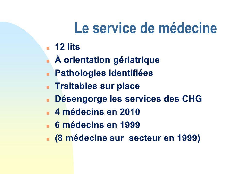 Le service de soins de suite : S S R n 27 lits n Orientation gériatrique n 4 médecins généralistes dont 1 gériatre n 1 médecin rééducateur n Plateau technique