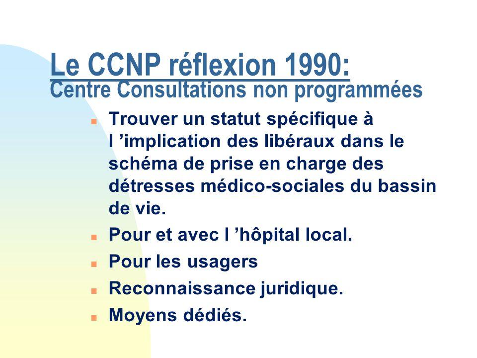 n Solution: n Création d 'une « borne d 'urgence », qui s 'est transformée en : n « Centre de Consultations Non Programmées » n Entité supplémentaire du pôle médical de l 'hôpital local qui comprenait déjà médecine et SSR n Acceptation par l 'ARH en juin 2000
