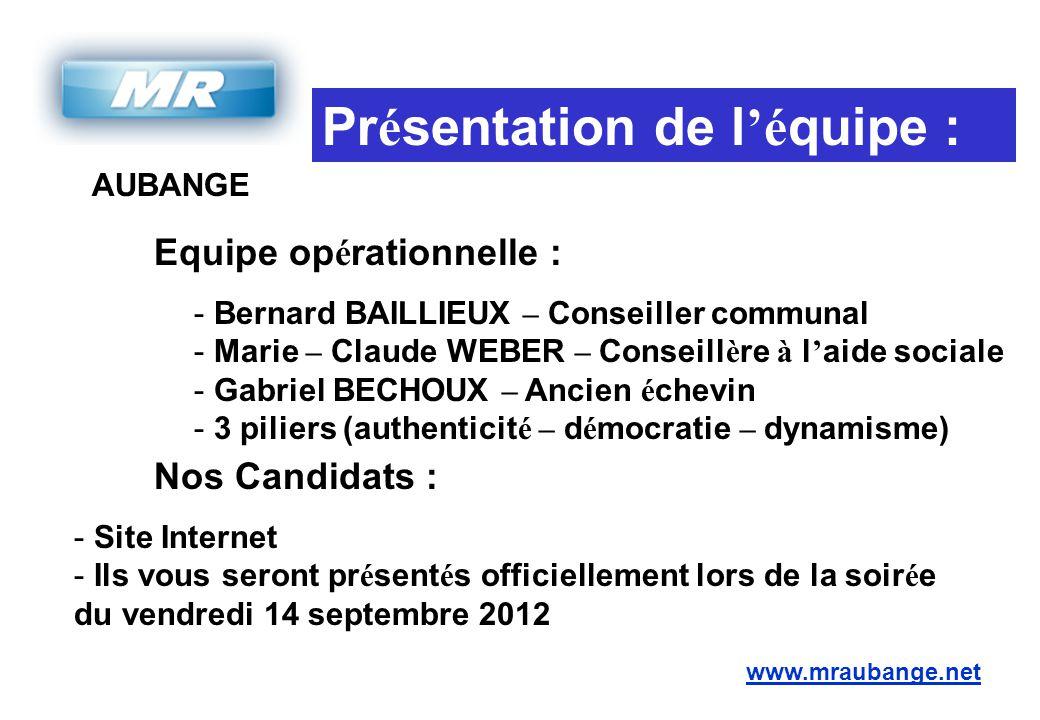 AUBANGE www.mraubange.net Pr é sentation de l 'é quipe : - Bernard BAILLIEUX – Conseiller communal - Marie – Claude WEBER – Conseill è re à l ' aide s