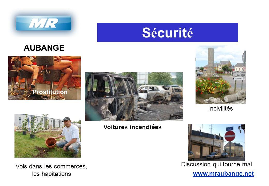 AUBANGE www.mraubange.net S é curit é Incivilités Vols dans les commerces, les habitations Voitures incendiées Prostitution Discussion qui tourne mal