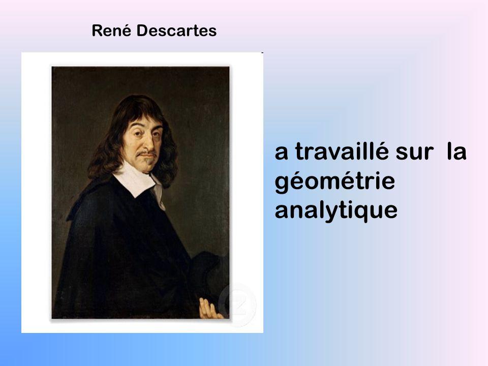 René Descartes a travaillé sur la géométrie analytique