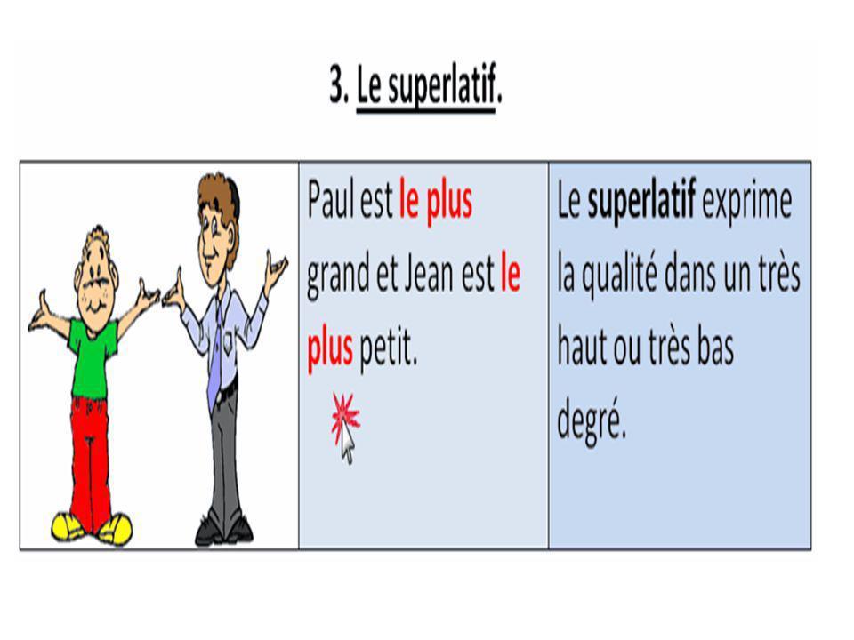 les degrés de comparaison des adjectifs Exercice sur les degrés de comparaison des adjectifs.