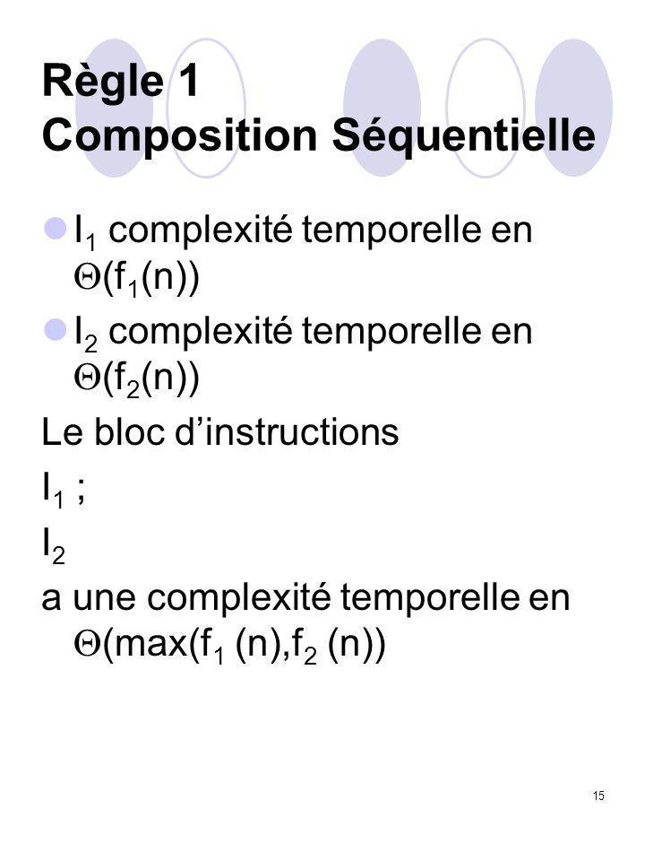 15 Règle 1 Composition Séquentielle I 1 complexité temporelle en  (f 1 (n)) I 2 complexité temporelle en  (f 2 (n)) Le bloc d'instructions I 1 ; I 2