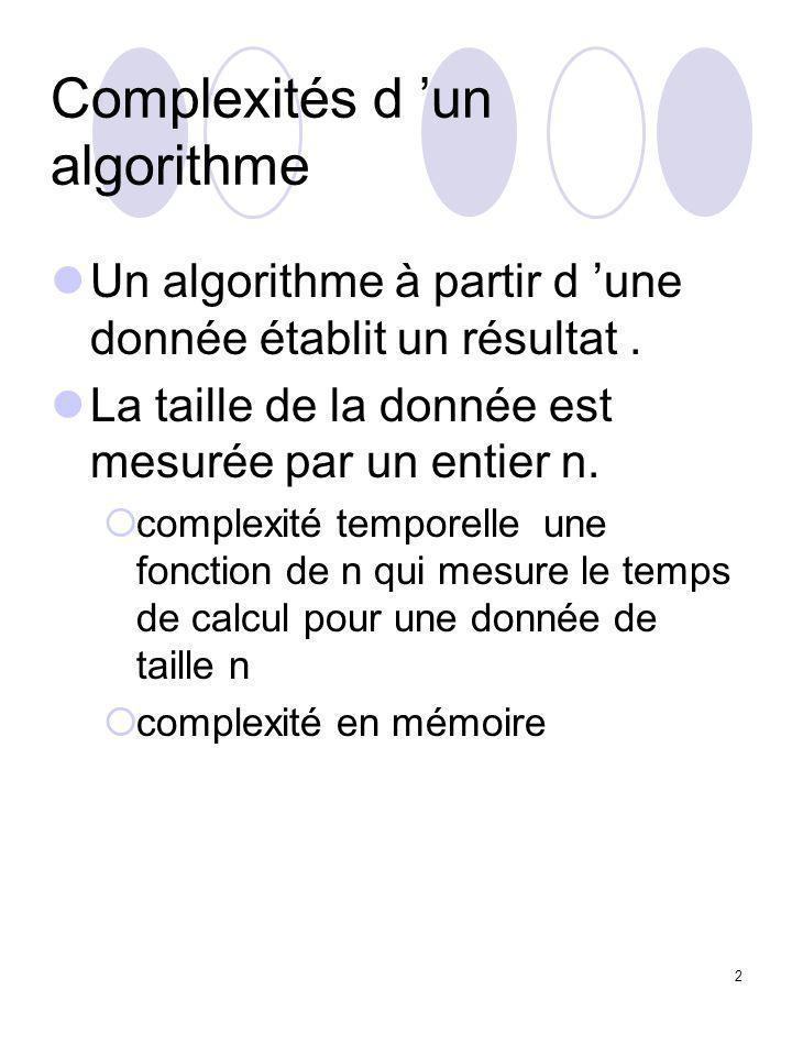 3 Complexités temporelles Dans le pire des cas : donne une borne sur le temps de calcul pour toute donnée de taille n En moyenne : fait la moyenne des temps de calculs pour toutes les données de taille n