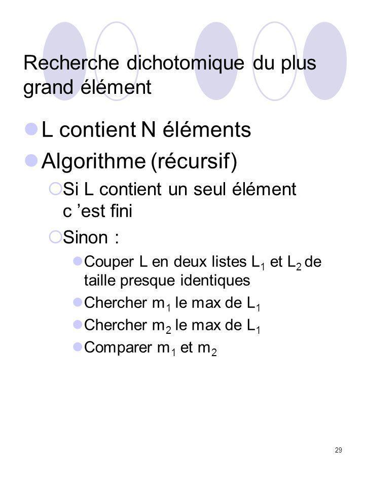 29 Recherche dichotomique du plus grand élément L contient N éléments Algorithme (récursif)  Si L contient un seul élément c 'est fini  Sinon : Coup