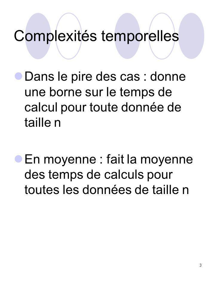 3 Complexités temporelles Dans le pire des cas : donne une borne sur le temps de calcul pour toute donnée de taille n En moyenne : fait la moyenne des