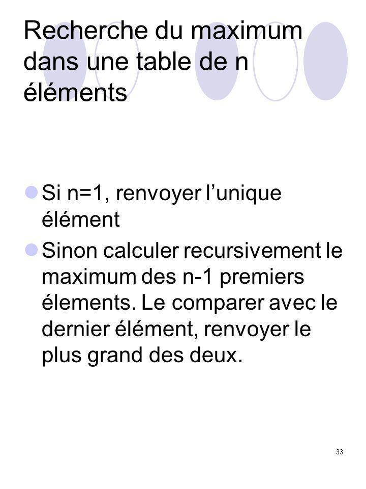 33 Recherche du maximum dans une table de n éléments Si n=1, renvoyer l'unique élément Sinon calculer recursivement le maximum des n-1 premiers élemen
