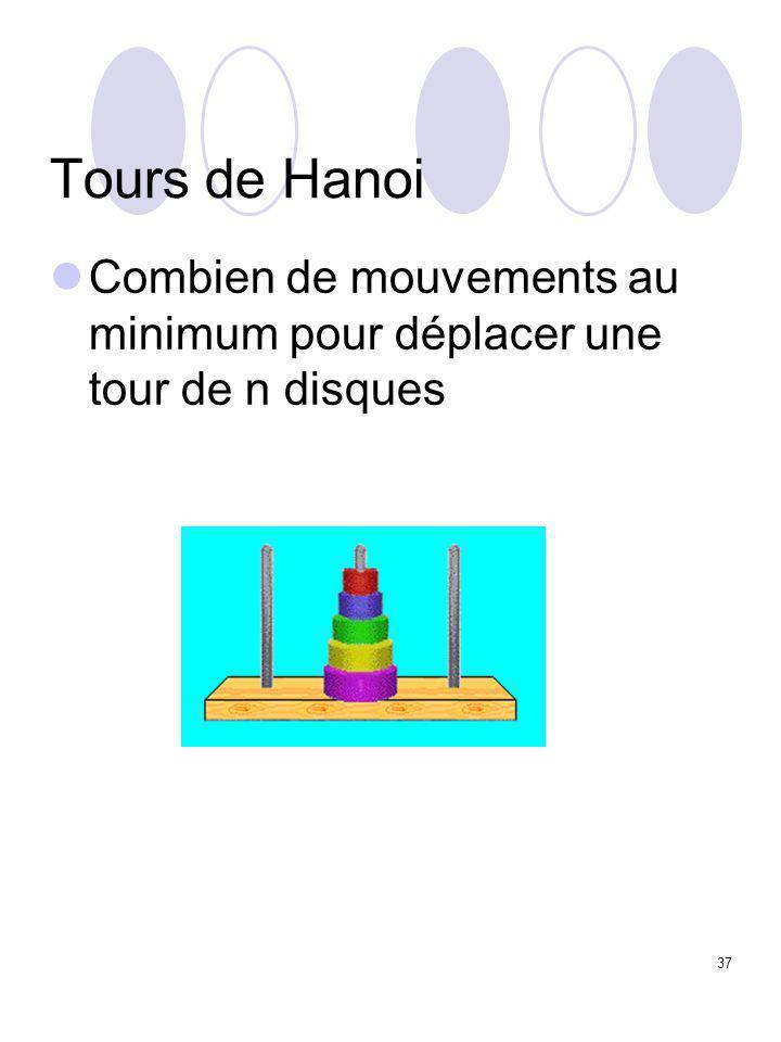 37 Tours de Hanoi Combien de mouvements au minimum pour déplacer une tour de n disques