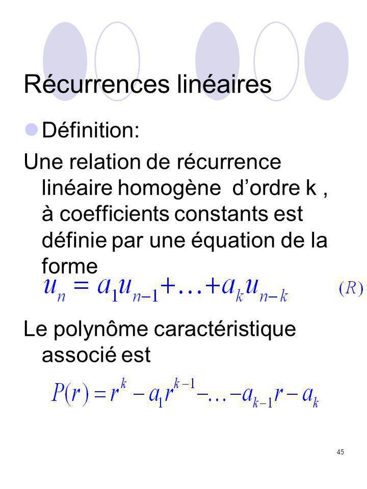 45 Récurrences linéaires Définition: Une relation de récurrence linéaire homogène d'ordre k, à coefficients constants est définie par une équation de