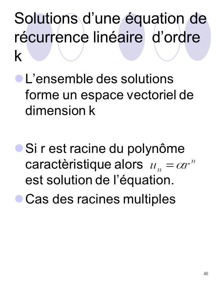 46 Solutions d'une équation de récurrence linéaire d'ordre k L'ensemble des solutions forme un espace vectoriel de dimension k Si r est racine du poly