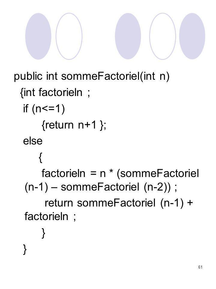 61 public int sommeFactoriel(int n) {int factorieln ; if (n<=1) {return n+1 }; else { factorieln = n * (sommeFactoriel (n-1) – sommeFactoriel (n-2)) ;