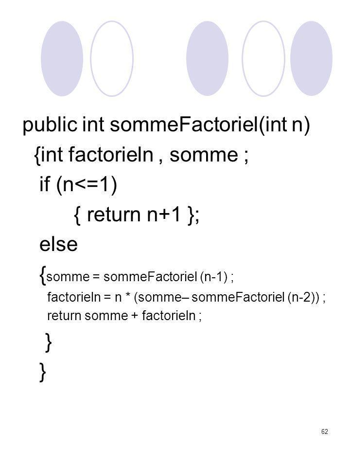 62 public int sommeFactoriel(int n) {int factorieln, somme ; if (n<=1) { return n+1 }; else { somme = sommeFactoriel (n-1) ; factorieln = n * (somme–