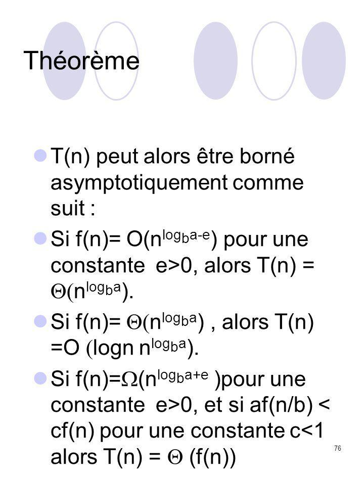 76 Théorème T(n) peut alors être borné asymptotiquement comme suit : Si f(n)= O(n log b a-e ) pour une constante e>0, alors T(n) =  n log b a ). Si
