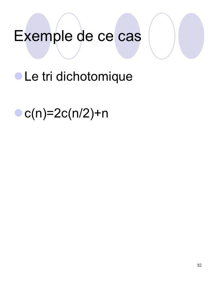 82 Exemple de ce cas Le tri dichotomique c(n)=2c(n/2)+n