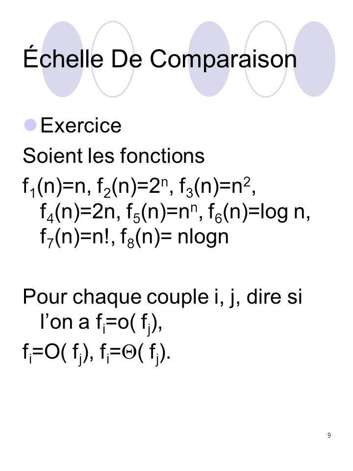 10 10 9 Instructions/secondes