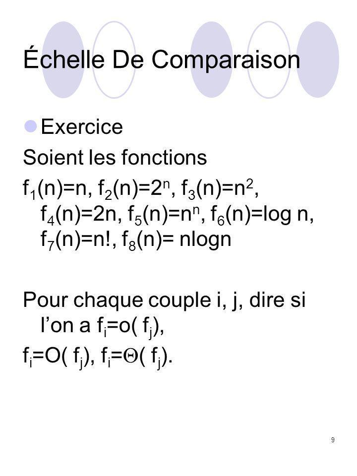 9 Échelle De Comparaison Exercice Soient les fonctions f 1 (n)=n, f 2 (n)=2 n, f 3 (n)=n 2, f 4 (n)=2n, f 5 (n)=n n, f 6 (n)=log n, f 7 (n)=n!, f 8 (n