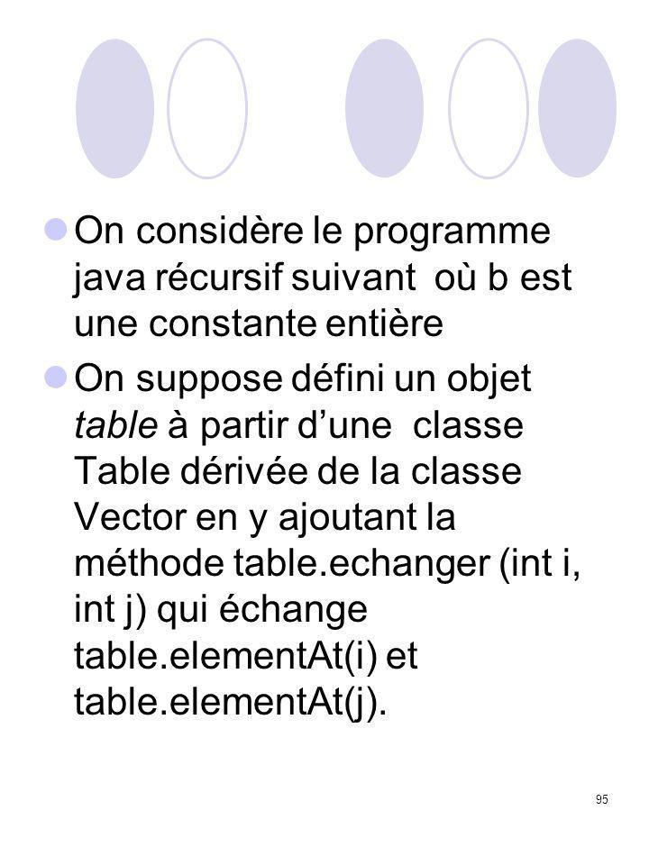 95 On considère le programme java récursif suivant où b est une constante entière On suppose défini un objet table à partir d'une classe Table dérivée