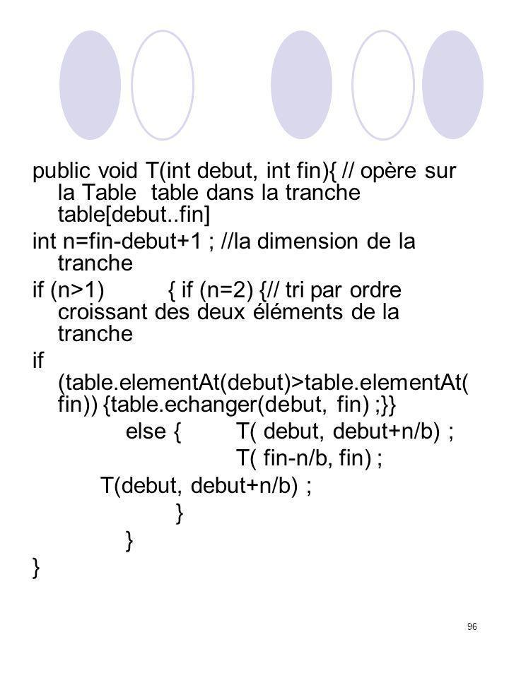96 public void T(int debut, int fin){ // opère sur la Table table dans la tranche table[debut..fin] int n=fin-debut+1 ; //la dimension de la tranche i