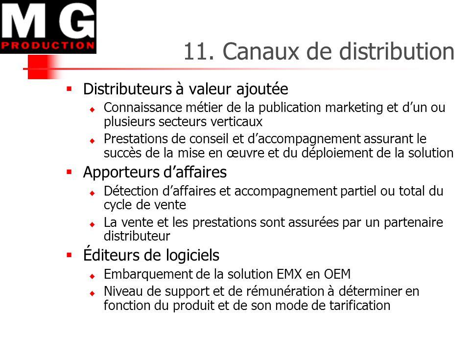 11. Canaux de distribution  Distributeurs à valeur ajoutée  Connaissance métier de la publication marketing et d'un ou plusieurs secteurs verticaux