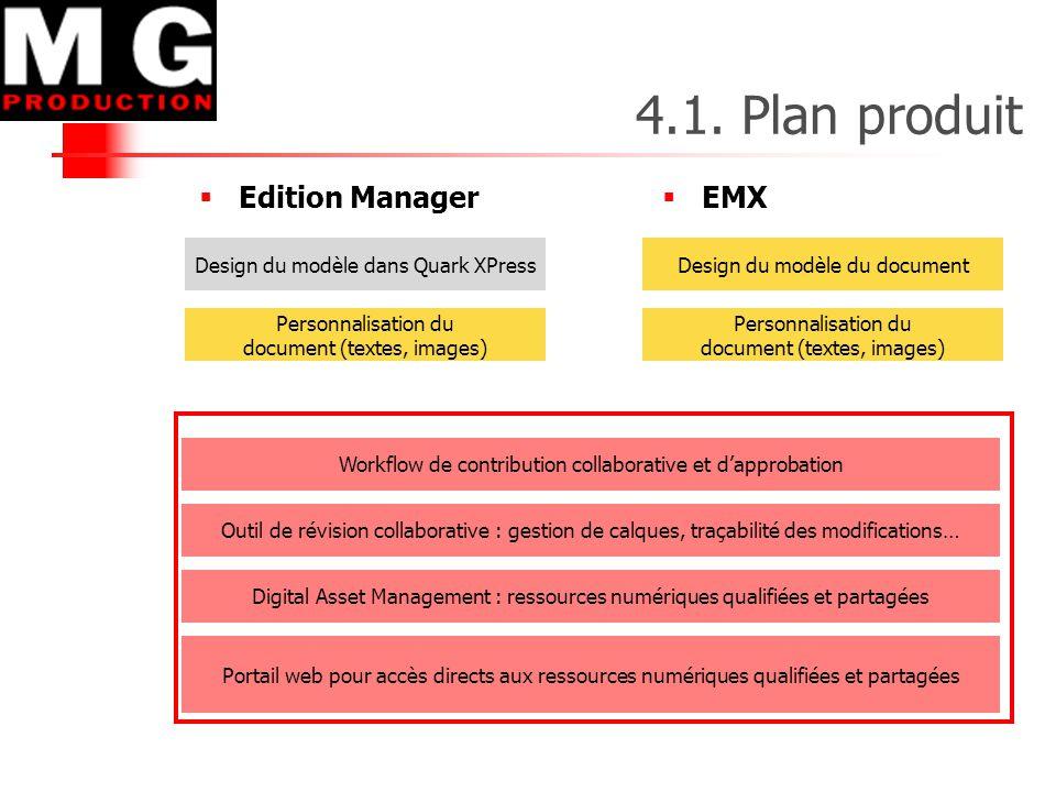 4.1. Plan produit  Edition Manager  EMX Design du modèle dans Quark XPressDesign du modèle du document Personnalisation du document (textes, images)