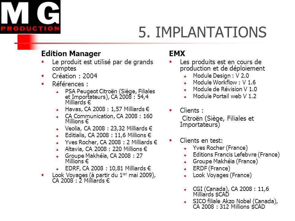 5. IMPLANTATIONS Edition Manager  Le produit est utilisé par de grands comptes  Création : 2004  Références :  PSA Peugeot Citroën (Siège, Filiale